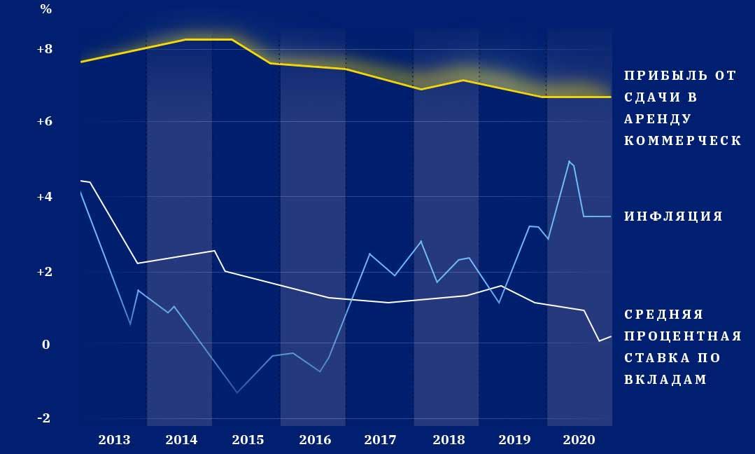 wykres_v8-ru